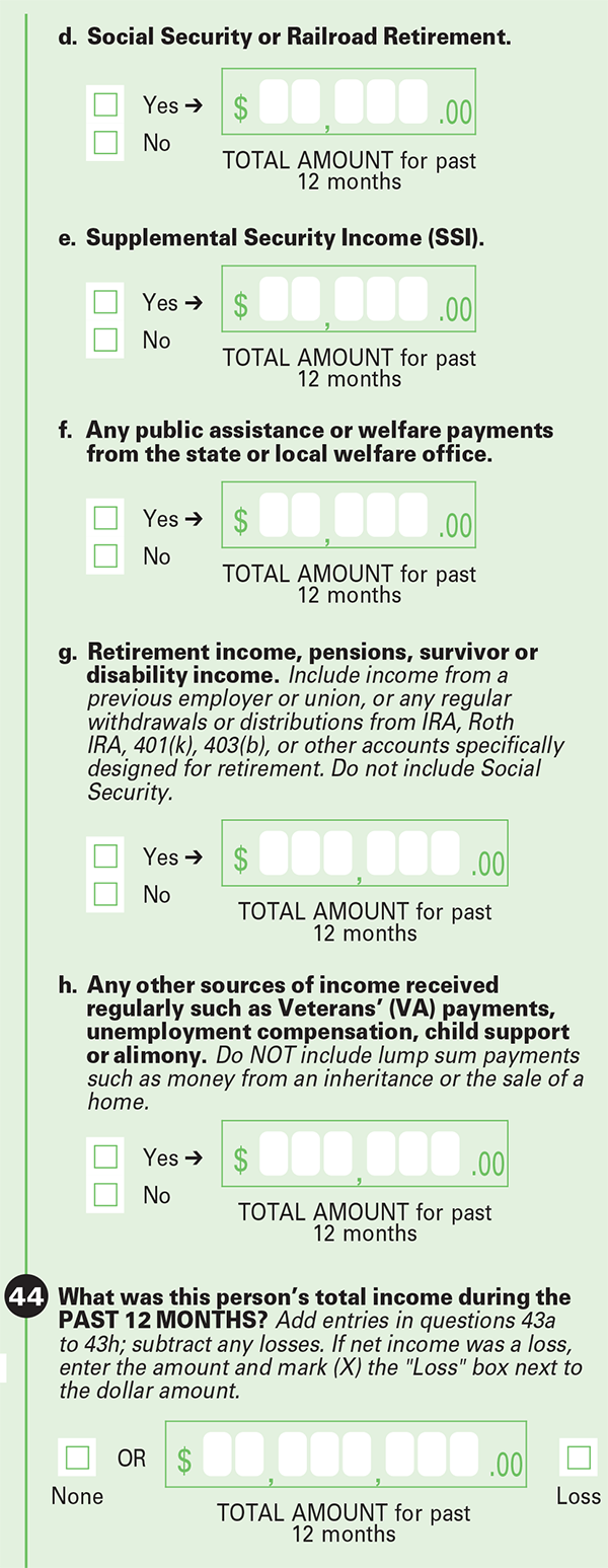 Why We Ask About    Income | American Community Survey | US