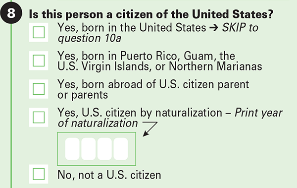 picture about Printable United States Citizenship Test called Why We Talk to AboutPlace of Beginning, Citizenship, Yr of