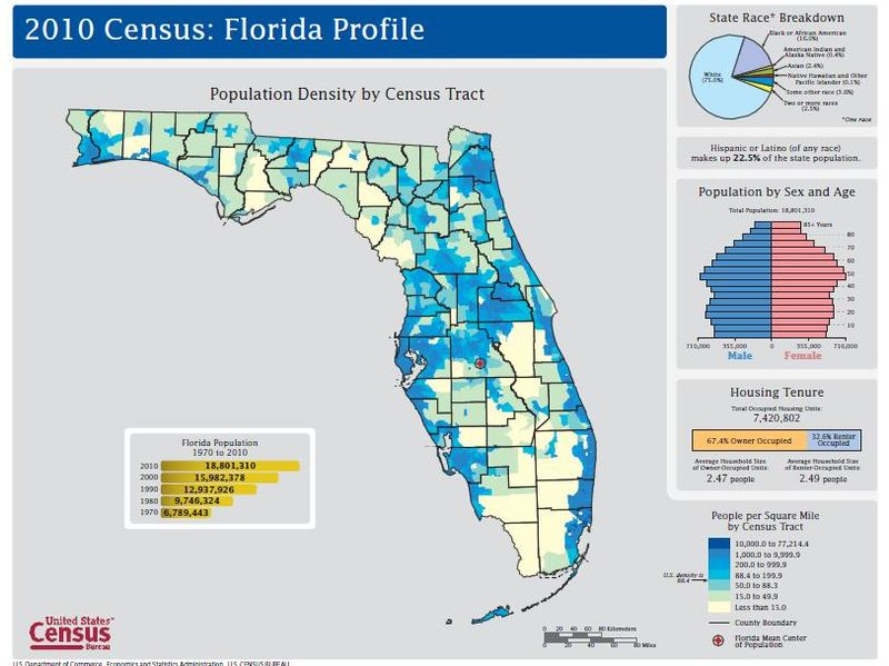 Florida Population Map.Mapping The 2010 Census