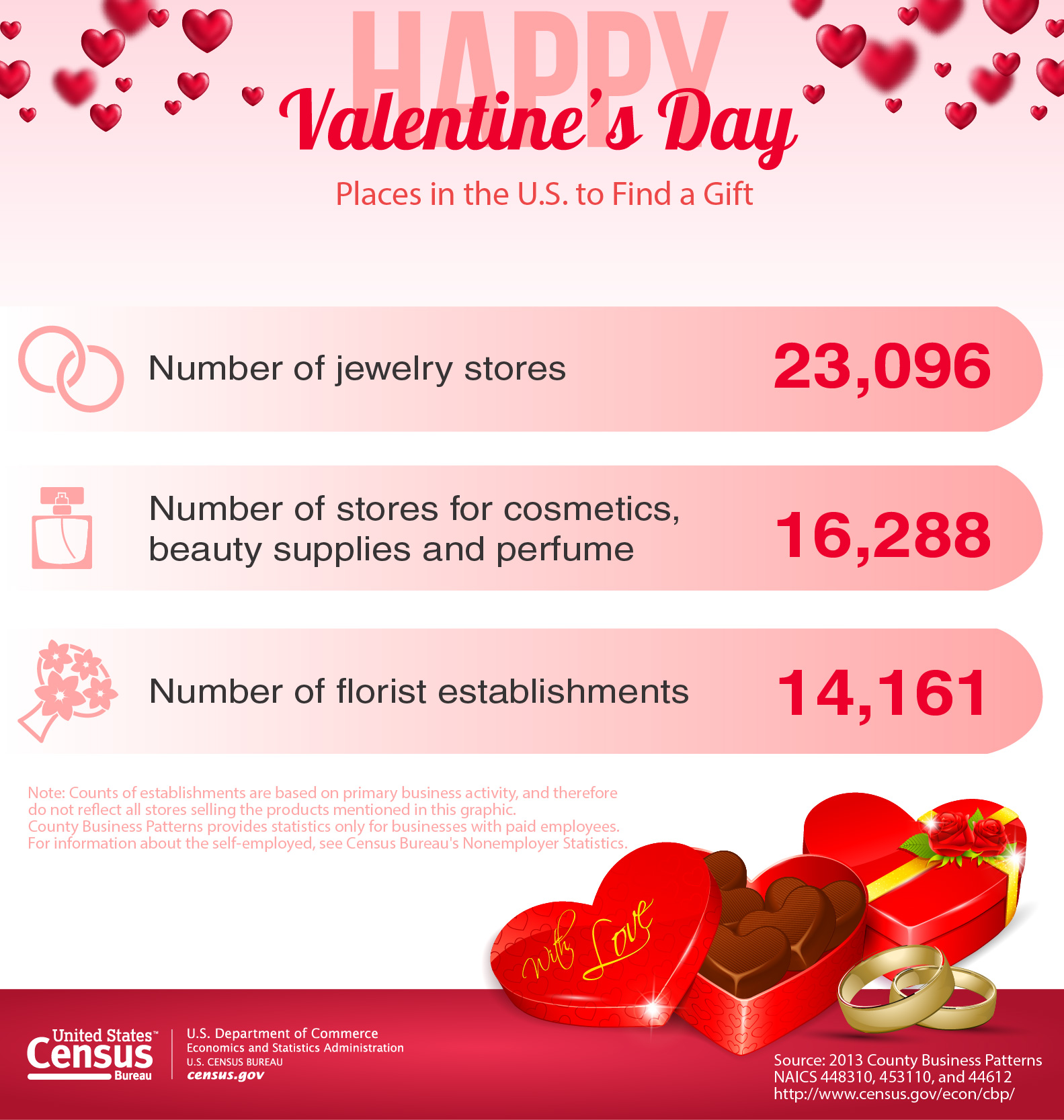 FFF: Valentine's Day 2016: Feb. 14