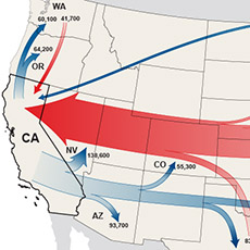 Census Flows Mapper A Thumbnail Image Icon For Migration Between California And Other States 1955 1960 And