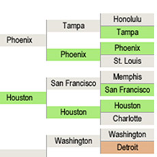 A thumbnail image icon for Population Bracketology