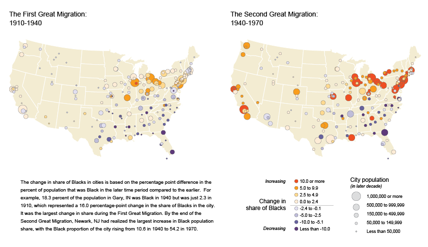 The Great Migration To - Changes in us employment international mapping