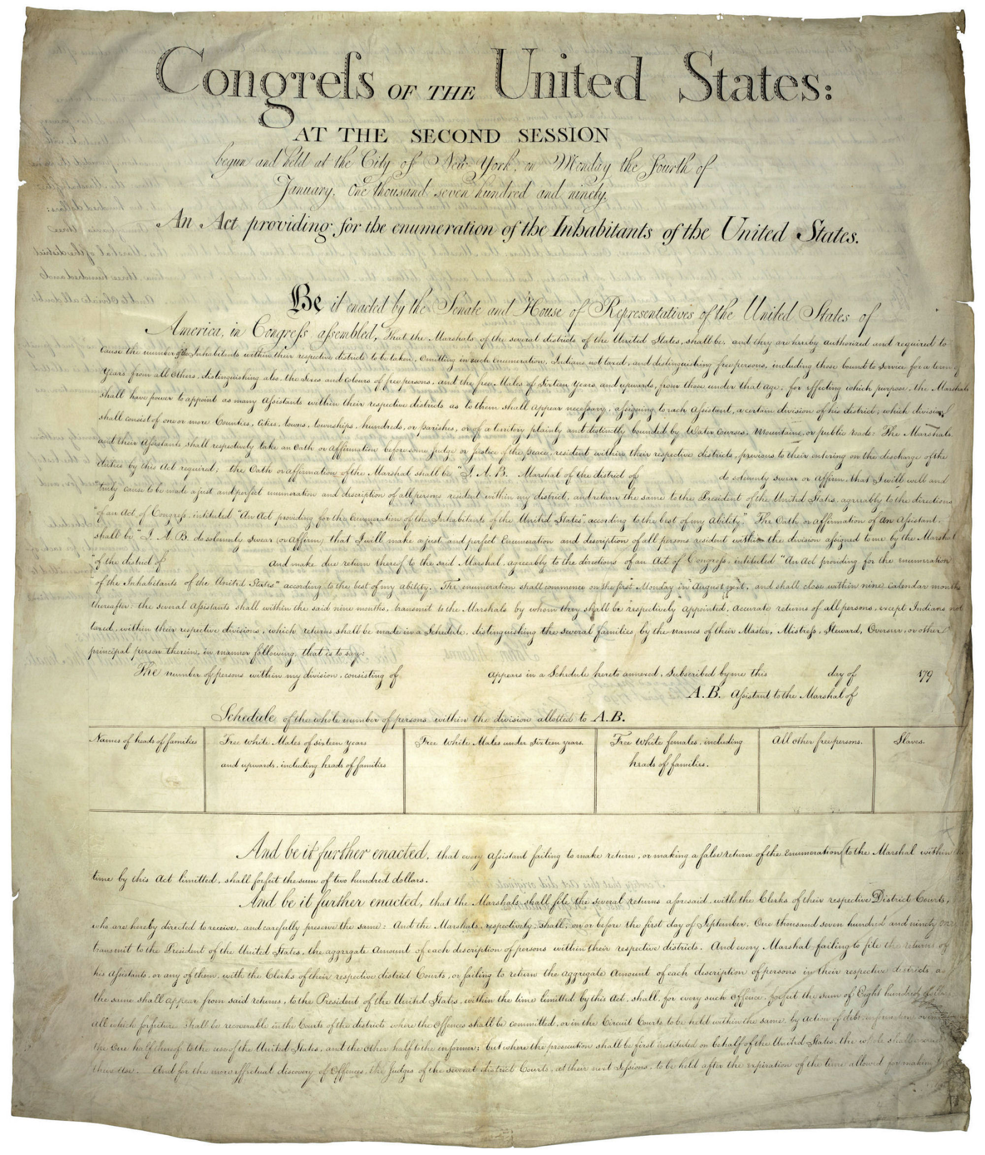 1790 Census Act