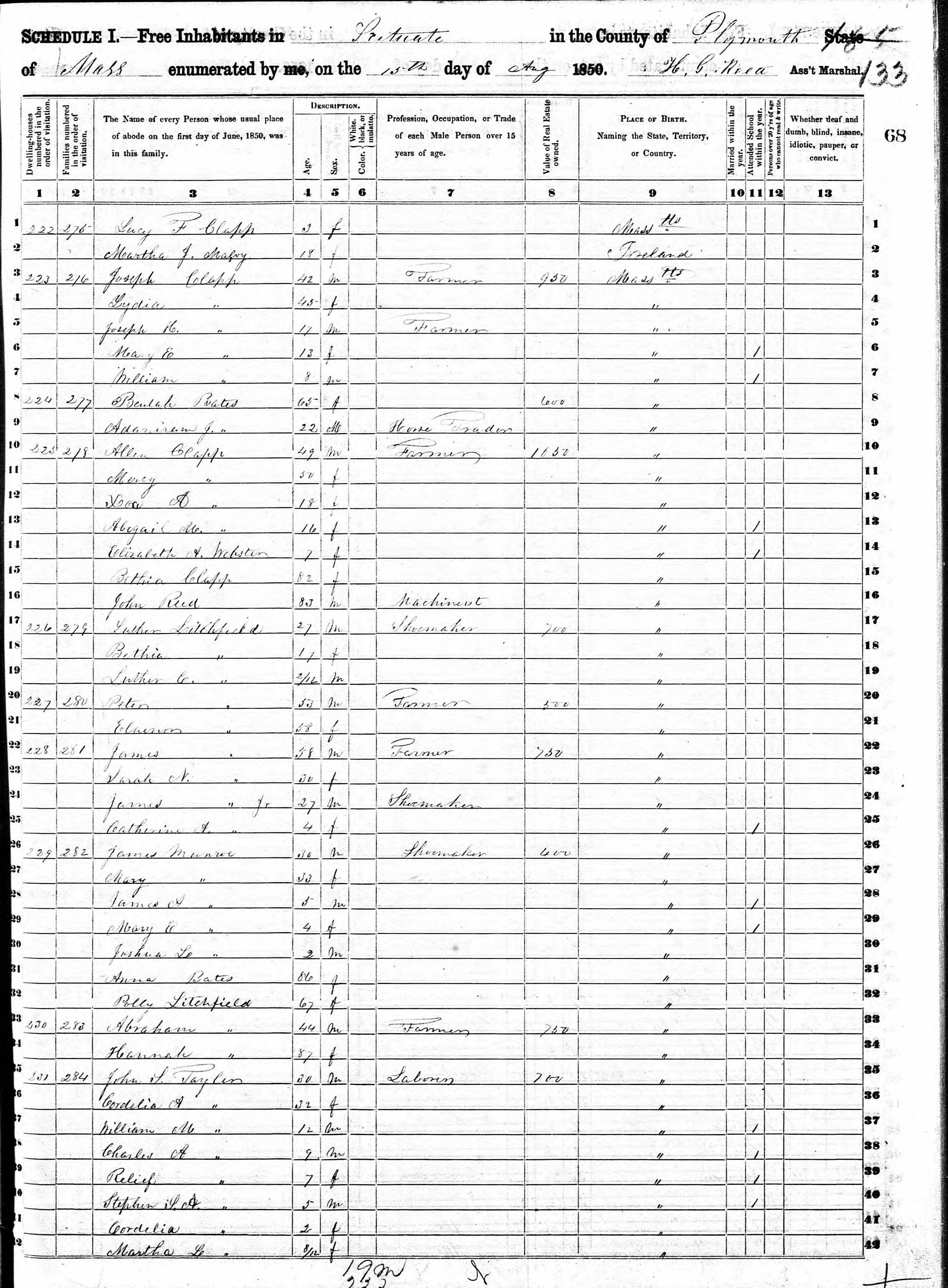 1850 Census Questionnaire