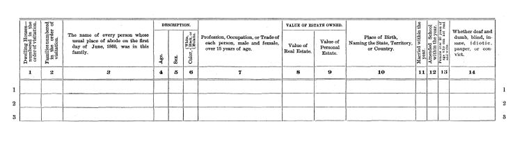 Portion of the 1860 census schedule