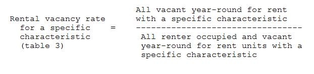 Rental Vacancy Rates for Selected Characteristics