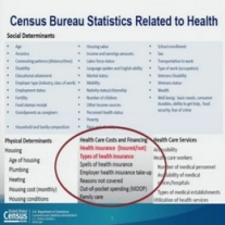 The Census Bureau and the National Center for Health Statistics conduct a technical meeting on the various measures of health insurance coverage.