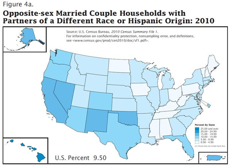 Census Shows Interracial and Interethnic Married Couples Grew by    Percent over Decade U S  Census Bureau